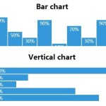 Creating Responsive Charts with Pure CSS – cssplot