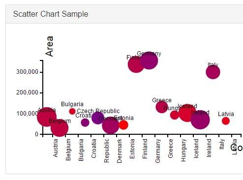 Javascript graph visualization