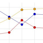 Lightweight JavaScript & SVG Data Plotting Library – Clevorne