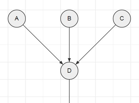 creating simple diagrams with nodes and links using svg