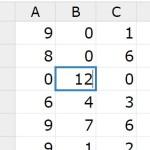 JavaScript Library For Spreadsheet Style Tables – Spreadsheet.js
