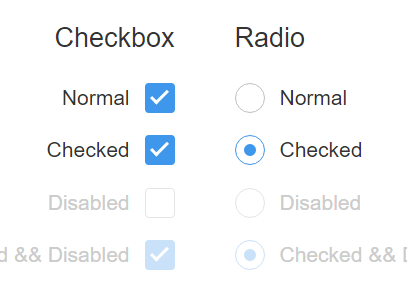 Beautiful Checkbox And Radio Button Replacement With Pure CSS ...