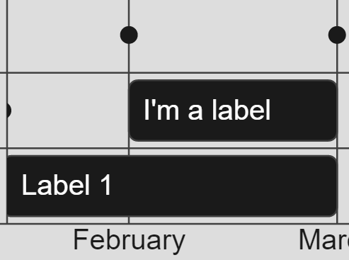Simple Scrollable Timeline Chart With D3.js – d3-timeline