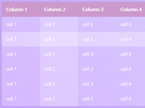 Crosshair table mousehover highlighting in pure css css for Table th in css