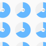 Animated Pie Progress Bar With Pure CSS – Circles.css