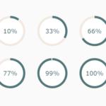 Circular Progress Bar With Plain HTML / CSS