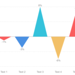 Simple Lightweight HTML5 Chart JavaScript Library – moChart