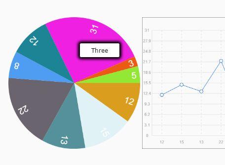 Minimal HTML5 Canvas Chart Library – g-chart