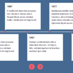 Responsive Timeline Slider With JavaScript And CSS
