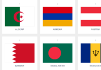 Single Div Pure CSS Flags