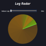 Animated Lag Radar With JavaScript And SVG – lag-radar