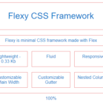 Minimal CSS Layout Framework Based On Flexbox – flexy
