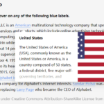 Wikipedia Summary Card On Hover – Hovercard.js