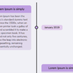 Responsive Vertical Timeline In Pure CSS