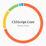 CSS Only Donut Chart With Custom Slices