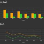 Tiny Column/Line Chart Library – μChart