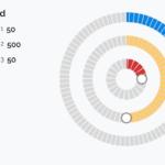 Creative Circular Range Slider With JavaScript And SVG