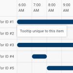 Easy Gantt Chart Builder In JavaScript – Gantt.js
