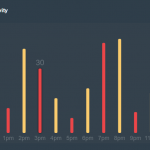 Minimal Column Chart JavaScript Library – SimpleBarChart