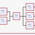 Process Flow Diagram In Pure CSS