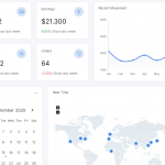 Customizable Bootstrap 5 Admin Dashboard Framework – AdminKit