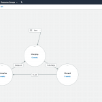 Customizable & Interactive Diagram Maker In JavaScript