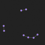 Create Network Diagrams With Gnet.js JavaScript Library