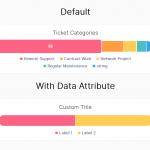 Segmented Horizontal Bar Chart With Vanilla JavaScript – syncro.js