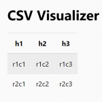 Render CSV Data As A Table – CSV Visualizer